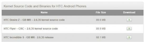 htc-developer-releases