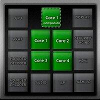 quad-cores