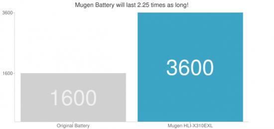 mugenpowertitan3600